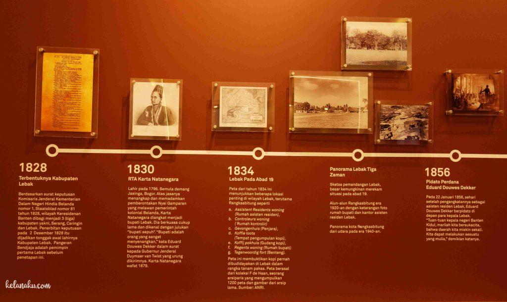 Rentang sejarah kabupaten lebak_087