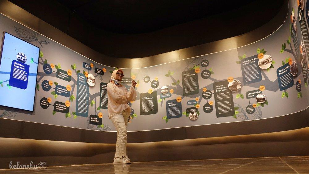 Museum Nasional Sejarah Alam Indonesia
