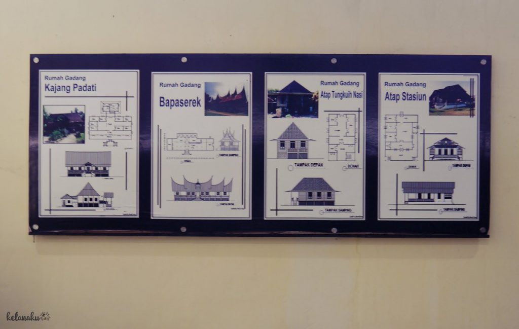 Berbagai atap rumah gadang